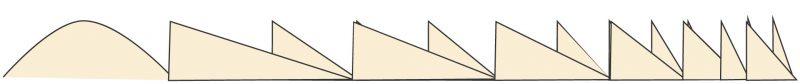 Trifokales Linsenprofil der 2. Generation